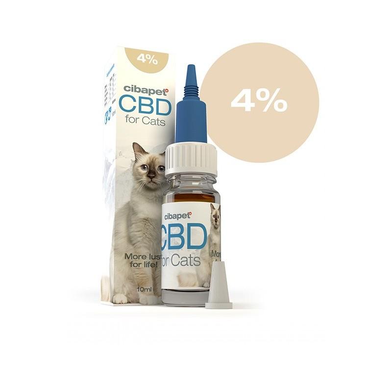 Huile de CBD pour Chats 4% - Cibdol